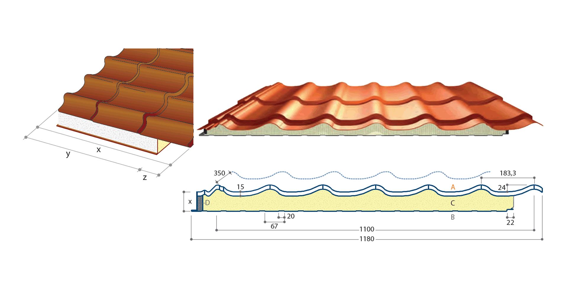 geisoleerde dakpanplaten kopen