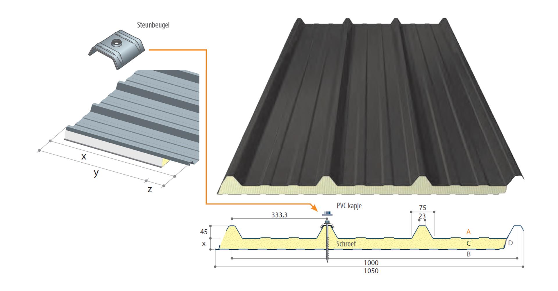 geisoleerde dakplaten kopen